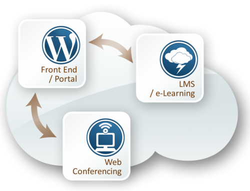 Open Source Learning Platform Architecture